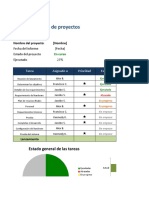 PANEL DE CONTROL DE GESTIÓN DE PROYECTOS
