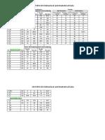 Final_Behav_&_Anat_Data_2020.xls