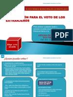 Información para el voto extranjeros
