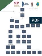 Mapa conceptual, clasificacion de los lubricantes. Pedro Isaac Alvarez Hernández.docx