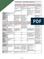 CDM 2015 - Compliance Checklist