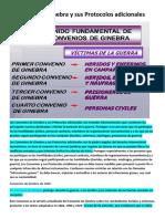 Convenios de Ginebra y sus Protocolos adicionales
