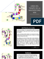 LINEA DEL TIEMPO DE LA MACROECONOMIA (1).pdf