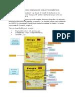 ESTUDIO DE CASO COMPARACIÓN DE ELECTRODOMÉSTICOS.docx
