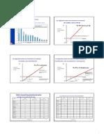 Skript ISSEM 2019 - Economic Integration[067-124].en.es