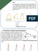 Inversion of Mechanism