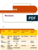 PAST TENSES Revision.ppt