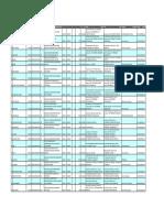 RESPOSTA_PEDIDO_QLT__RADCOM_Autorizadas_ate_8.6.2018__RO.pdf