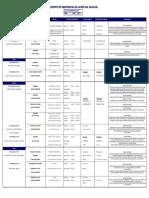 Reporte_Emergencias_Viales_Marzo_2010.pdf