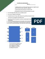 Floorplan_assignment