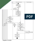 activityDiagram