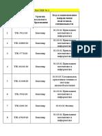 1 кластер.pdf
