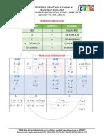 FORMULAS 1.pdf