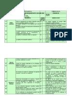 Lista de Chequeo ISO 14001-2015