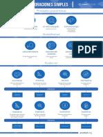 infografiaoracionessimples.pdf