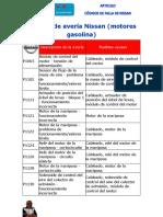 CTA Códigos de avería Nissan.pdf