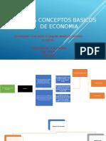 MAPAS CONCEPTOS DE ECONOMIA