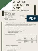 Anova  DE CLASIFICACION EXPOSICION