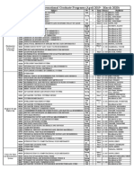 2019 Keio Course Offering List