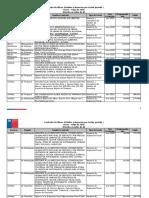 AIF a Licitar Mes de Mayo.pdf