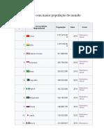 Lista de países com maior população do mundo (2012-2015)