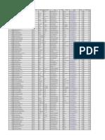directorio_servidores_publicos_icbf-2018_0.xlsx