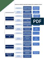PROGRAMAS DE ATENCIÓN A POBLACIÓN VULNERABLE PRESIDENCIA.pdf.pdf.pdf