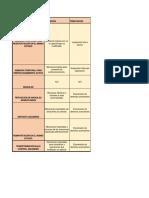Regimen de importación PDF