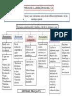 Mapa Conceptual Estadistica (Misael tibavija)