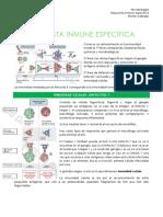 Clase 11 Inmunidad Específica.pdf