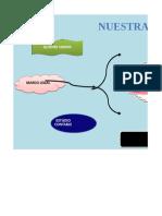 PROYECTO FORMATIVO DELICIAS CAN THREE SAS - TRIMESTRE II 2017-PINO.xlsx