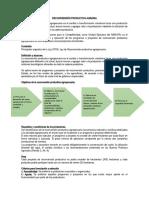 RECONVERSIÓN PRODUCTIVA AGRARIA.docx