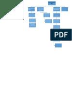mapas laboral