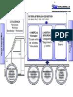 M-DS-01-ANEXO 2 MAPA DE PROCESOS V.8