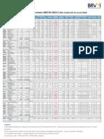 Sociétés cotées, indices et valeurs du marché boursier - Côte d'Ivoire.pdf
