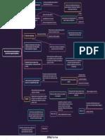 Modos de intervención de psicoanálsis en un servicio de urgencias hospitalario.pdf