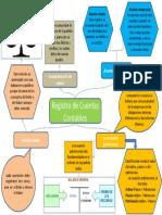 Taller 4 Mapa Mental Registro de Cuentas Contables Mairelys Nava