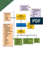 peta konsep abk modul 6