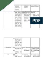 Cuello II Compartimento Visceral Vascularizacion Drenaje Linfatico e Inver