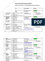 Accredited Health Care Facilities for Contractors - Updated July 18 2019_ (003).pdf