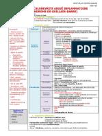 095 Polyradiculonévrite aiguë inflammatoire (syndrome de Guillain-Barré)