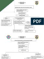 RUTA DE ATENCION PARA CASOS DE NO AFILIACION AL SGSSS.docx