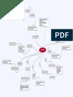 COR PULMONALE MAPA MENTAL.pdf