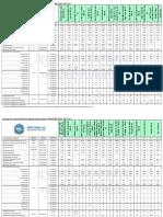 5W-40 MB 229.5 ACEA A3-B4 New.pdf