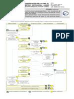 1a.Sistema A4.1 DC Proceso Certificacio´n (publico) e.5