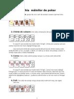 Ierarhia  mâinilor de poker