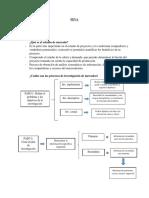 FEVA RESUMEN SEMANA 3 Y 4 (1).pdf