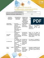 Anexo 2 - Formato de evaluación