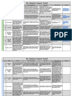 robelia- teacher toolkit