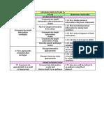 TRANSIT FORM SPEAKING SKILLS Y2 2018 (1).docx